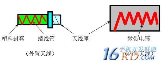 手机射频电路的设计原理及应用