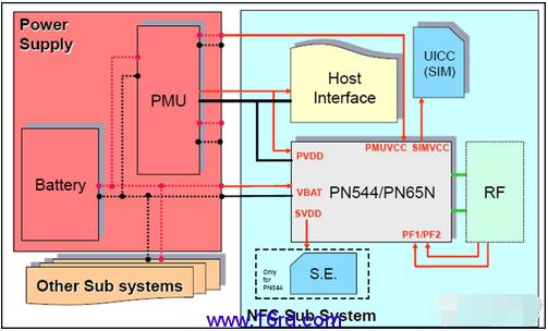 pn通讯接线图