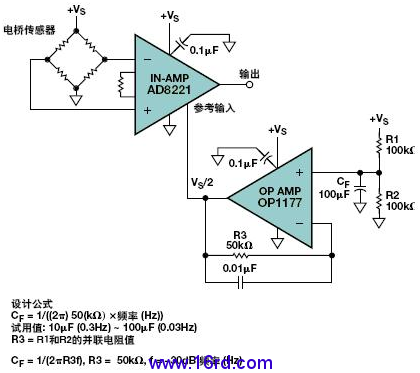 db极点由电阻器r1/r2并联和电容器c1决定