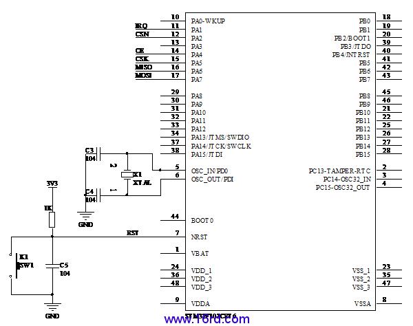 基于stm32的无线温度检测报警系统